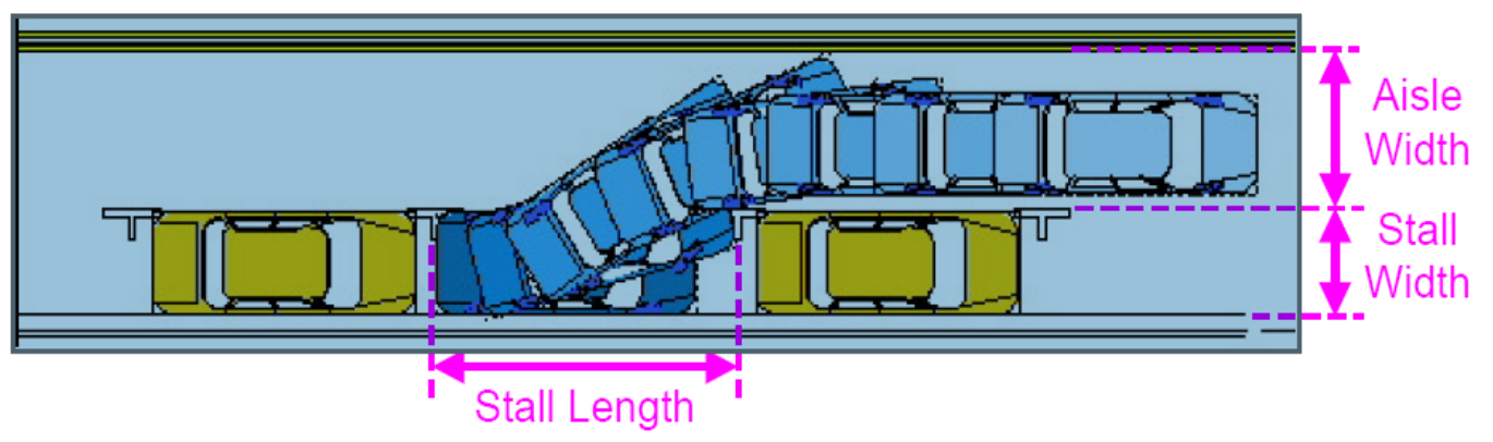 highway capacity manual 2010 level of service